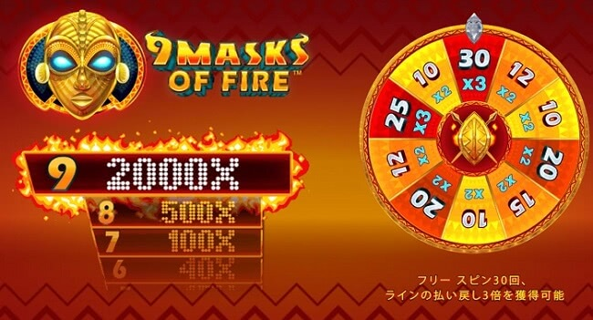 9 Masks of Fire スロット