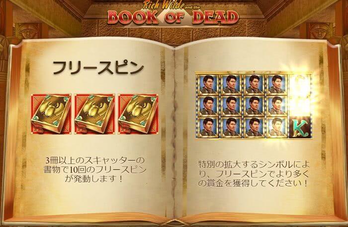 Book of Deadのシンボルとペイライン