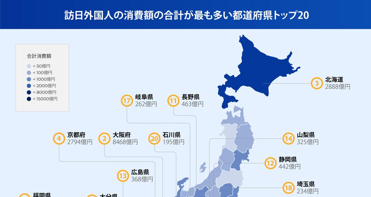 訪日外国人の消費額の合計が最も多い都道府県トップ20抜粋