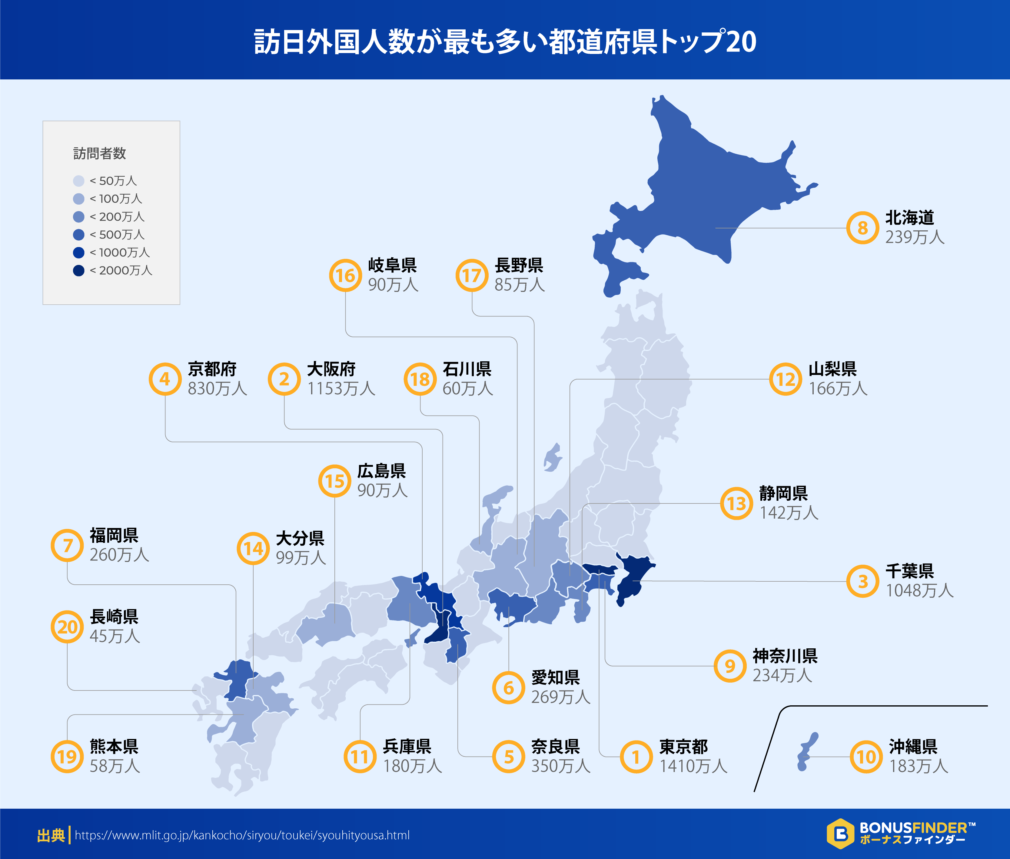 訪日外国人数が最も多い都道府県トップ20