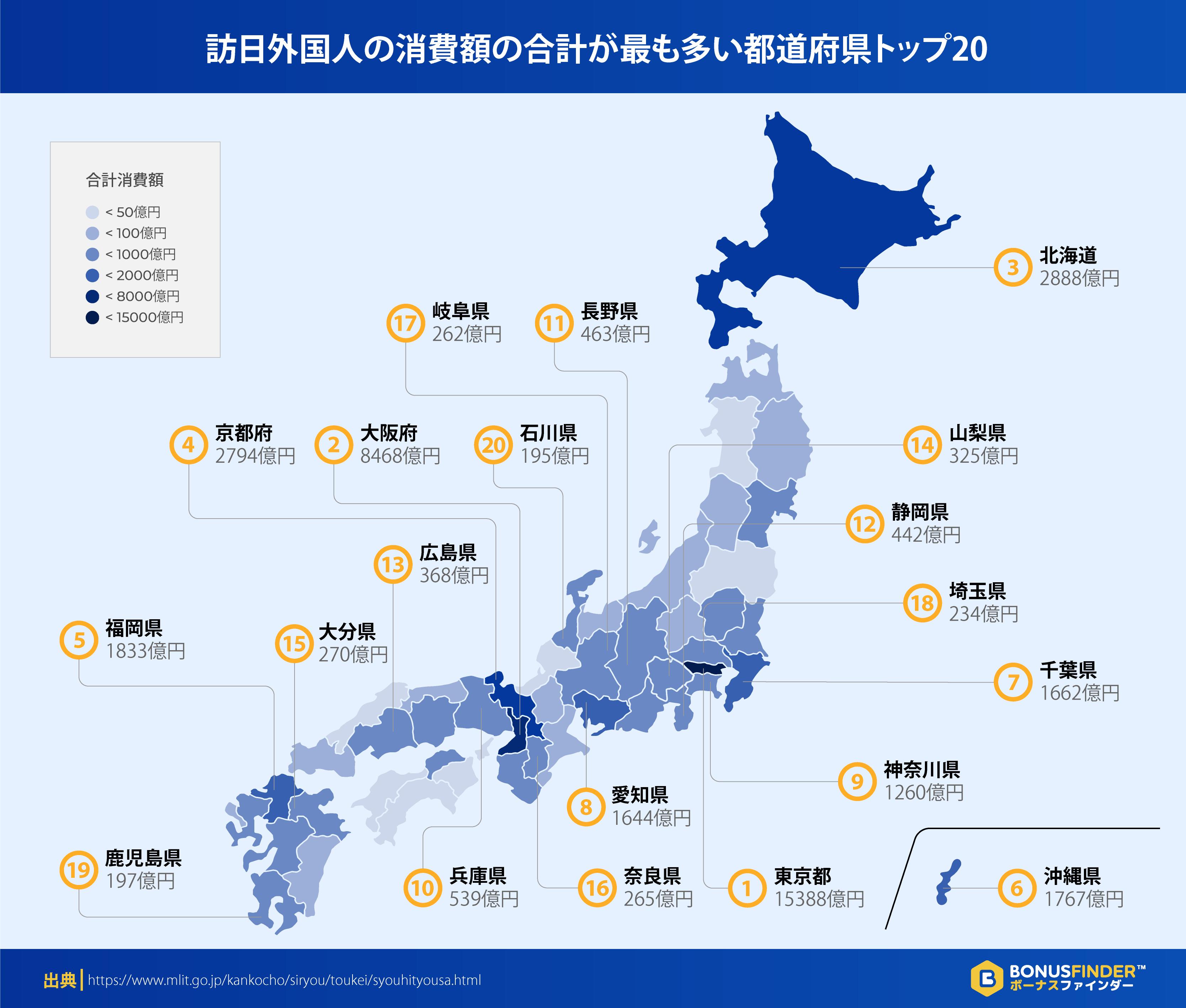 訪日外国人の消費額の合計が最も多い都道府県トップ20