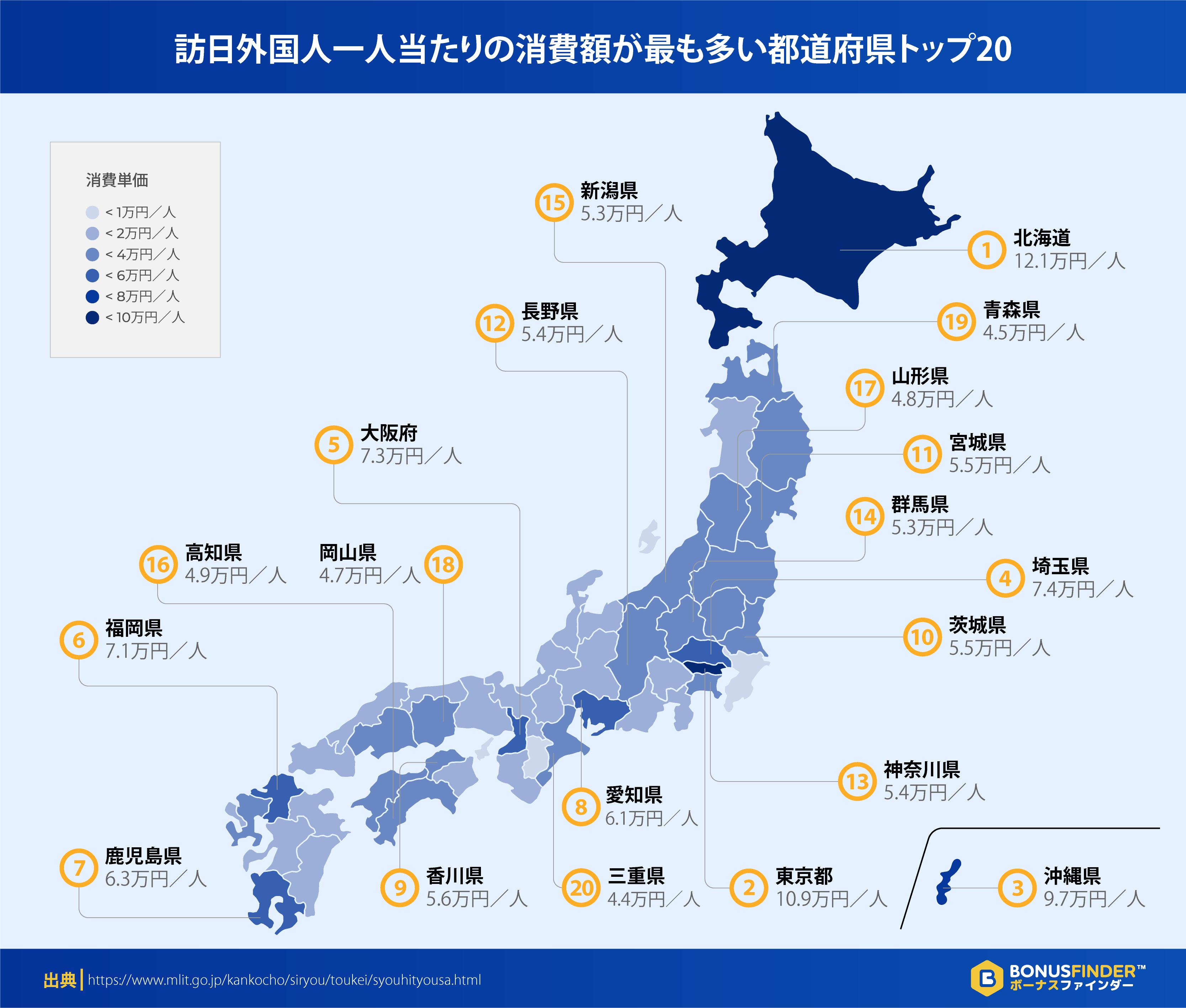 訪日外国人一人当たりの消費額が最も多い都道府県トップ20