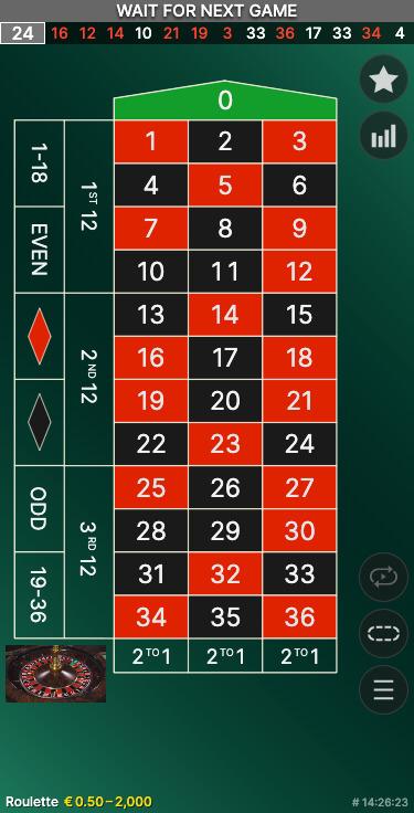 スマートフォンのルーレットベット画面