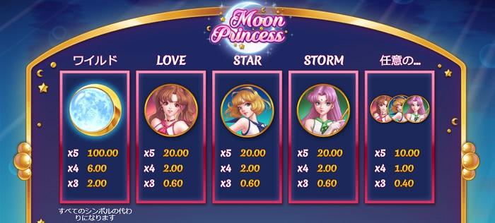 Moon Princess シンボル