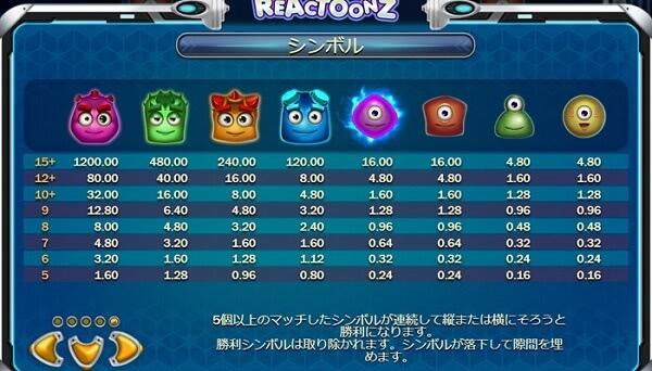 Reactoonzのシンボル