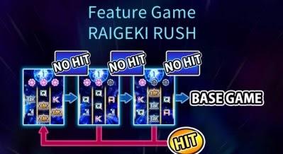 RAIGEKI PUSH